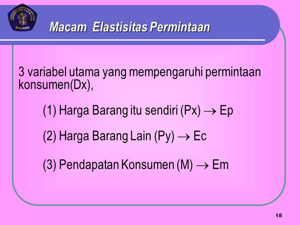 3 variabel utama yang mempengaruhi permintaan konsumen(Dx), (1) Harga Barang itu sendiri (Px)  Ep (2) Harga Barang Lain (Py)  Ec (3) Pendapatan Kons