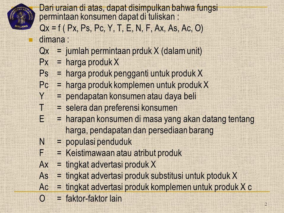 Dari uraian di atas, dapat disimpulkan bahwa fungsi permintaan konsumen dapat di tuliskan : Qx = f ( Px, Ps, Pc, Y, T, E, N, F, Ax, As, Ac, O) dimana