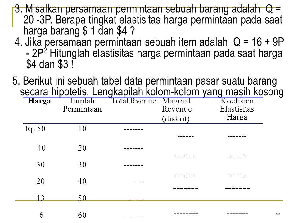 3. Misalkan persamaan permintaan sebuah barang adalah Q = 20 -3P. Berapa tingkat elastisitas harga permintaan pada saat harga barang $ 1 dan $4 ? 4. J