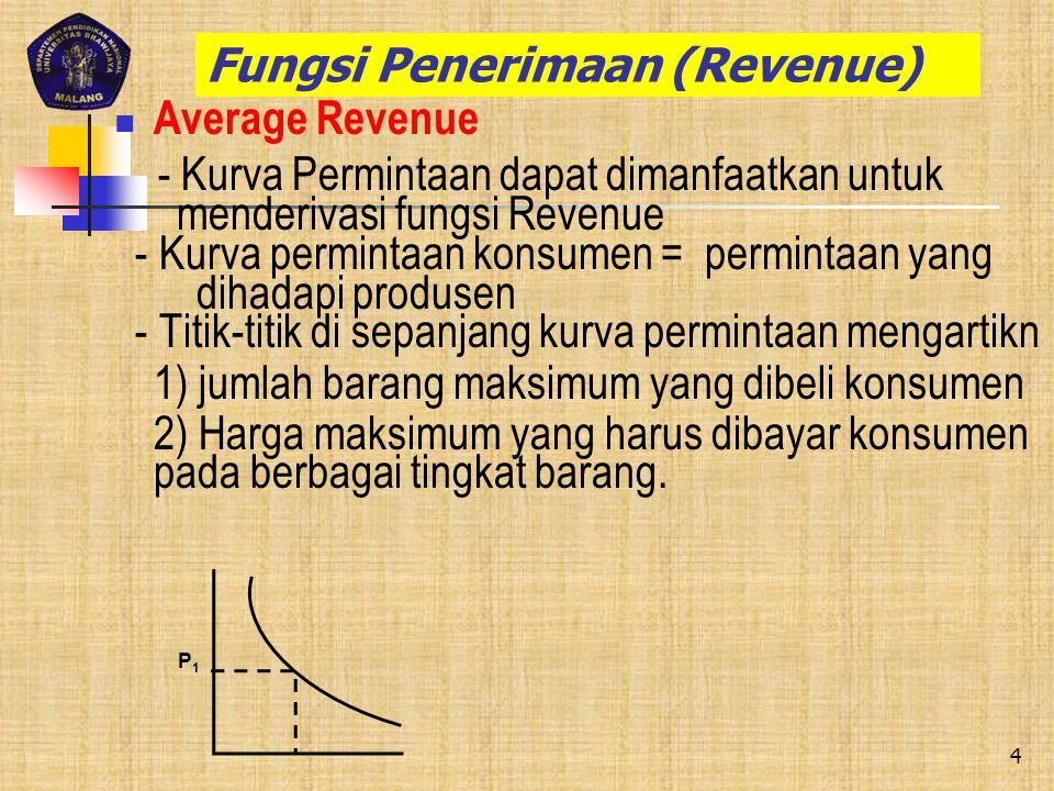 Fungsi Penerimaan (Revenue) Average Revenue - Kurva Permintaan dapat dimanfaatkan untuk menderivasi fungsi Revenue - Kurva permintaan konsumen = permi