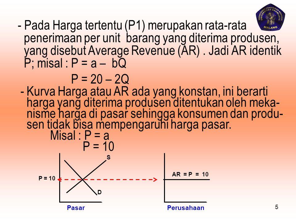 - Pada Harga tertentu (P1) merupakan rata-rata penerimaan per unit barang yang diterima produsen, yang disebut Average Revenue (AR). Jadi AR identik P