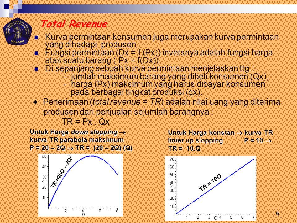 Marginal Revenue ( MR = dTR/dQ ) P = 20 – 2Q TR = 20Q – 2Q 2  MR = 20 -4Q QP=ARTRMR 0200 118 16 2 3212 314428 412484 510500 6848-4 7642-8 P = 10 TR = 10Q  MR = 10 QP=ARTRMR 0100 1 2 2010 3 3010 4 4010 5 5010 TR =20Q – 2Q 2 MR =20 – 4Q AR =20 – 2Q TR = 10 Q AR + a0 AR = MR =10 7