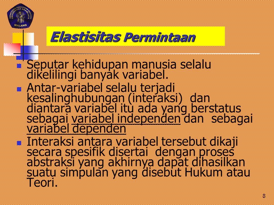 Px (Rp) Dx (unit) Sifat Elastisitas 12020 (10/20) : (-20/120) = - 3Elastis 10030 (10/30) : (-20/100) = - 1,67Elastis 8040 (10/40) : (-20/80) = - 1Unitary 6050 (10/50) : (-20/60) = - 0,6Inelastis 4060 1.