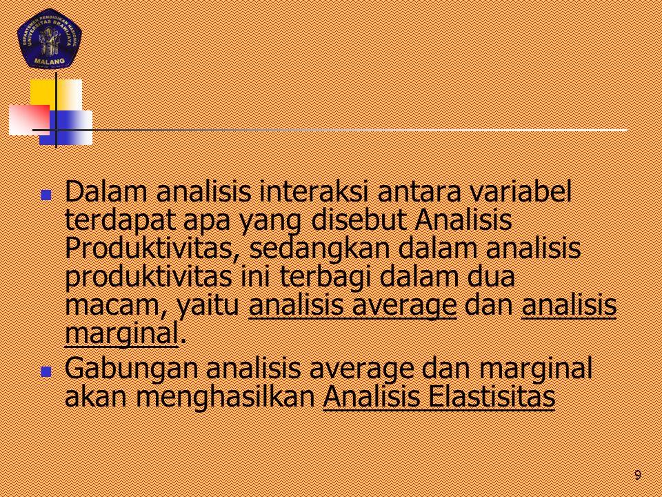 Dalam analisis interaksi antara variabel terdapat apa yang disebut Analisis Produktivitas, sedangkan dalam analisis produktivitas ini terbagi dalam du
