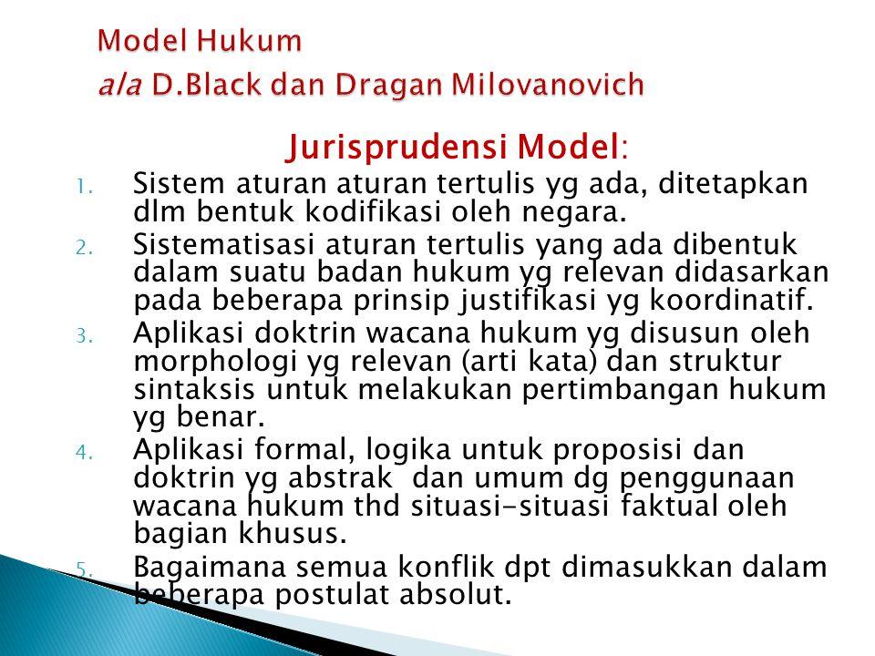 Jurisprudensi Model: 1. Sistem aturan aturan tertulis yg ada, ditetapkan dlm bentuk kodifikasi oleh negara. 2. Sistematisasi aturan tertulis yang ada