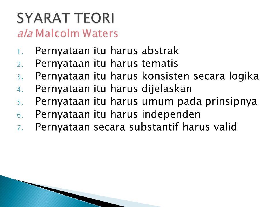 1.Teori Formal.
