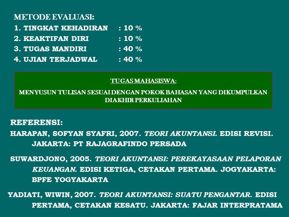 METODE EVALUASI : 1. TINGKAT KEHADIRAN: 10 % 2. KEAKTIFAN DIRI: 10 % 3. TUGAS MANDIRI: 40 % 4. UJIAN TERJADWAL: 40 % REFERENSI: HARAPAN, SOFYAN SYAFRI