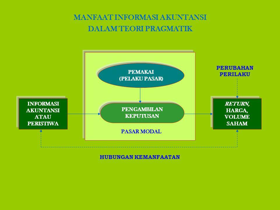 7.ACCOUNTING PRINCIPLE BOARD (APB No.