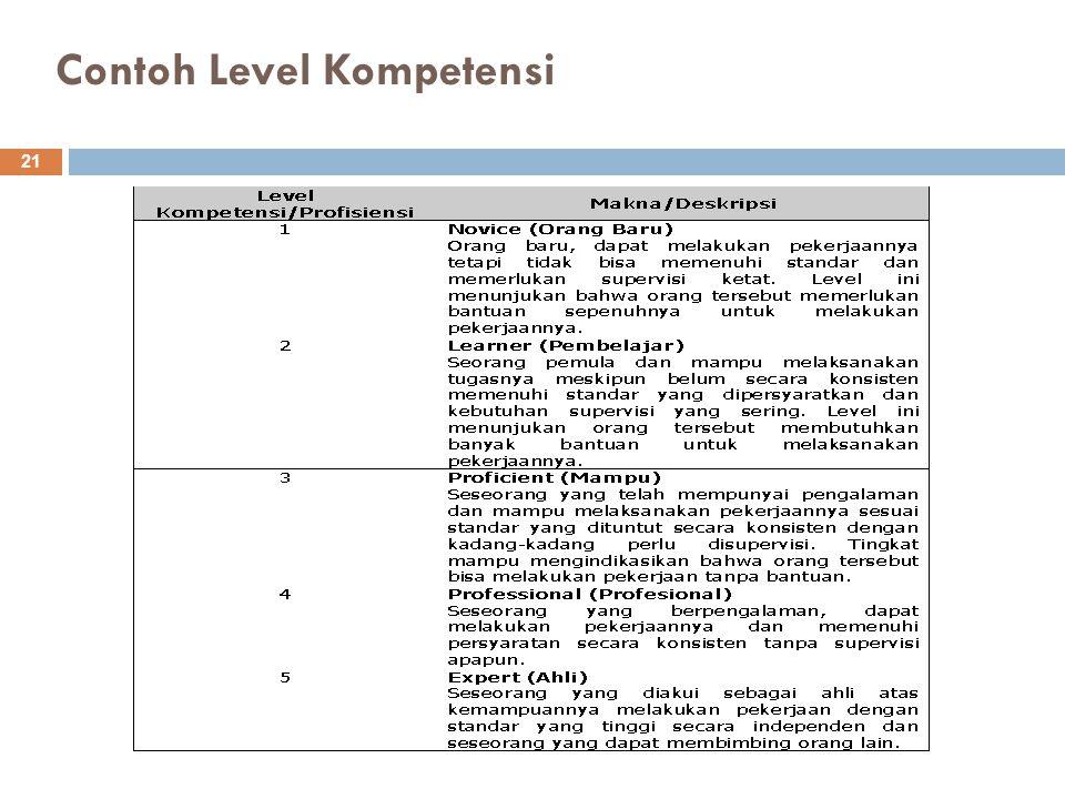 21 Contoh Level Kompetensi