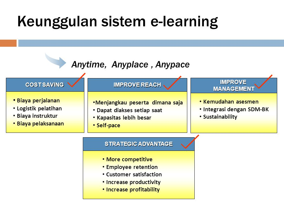 New Trend (1)  Corporate e-learning (Learning Center)  Corporate University  International Data Corp.