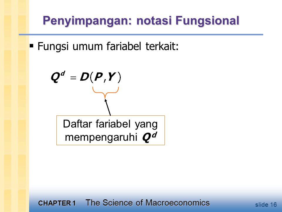 CHAPTER 1 The Science of Macroeconomics slide 16 Penyimpangan: notasi Fungsional  Fungsi umum fariabel terkait: Daftar fariabel yang mempengaruhi Q d