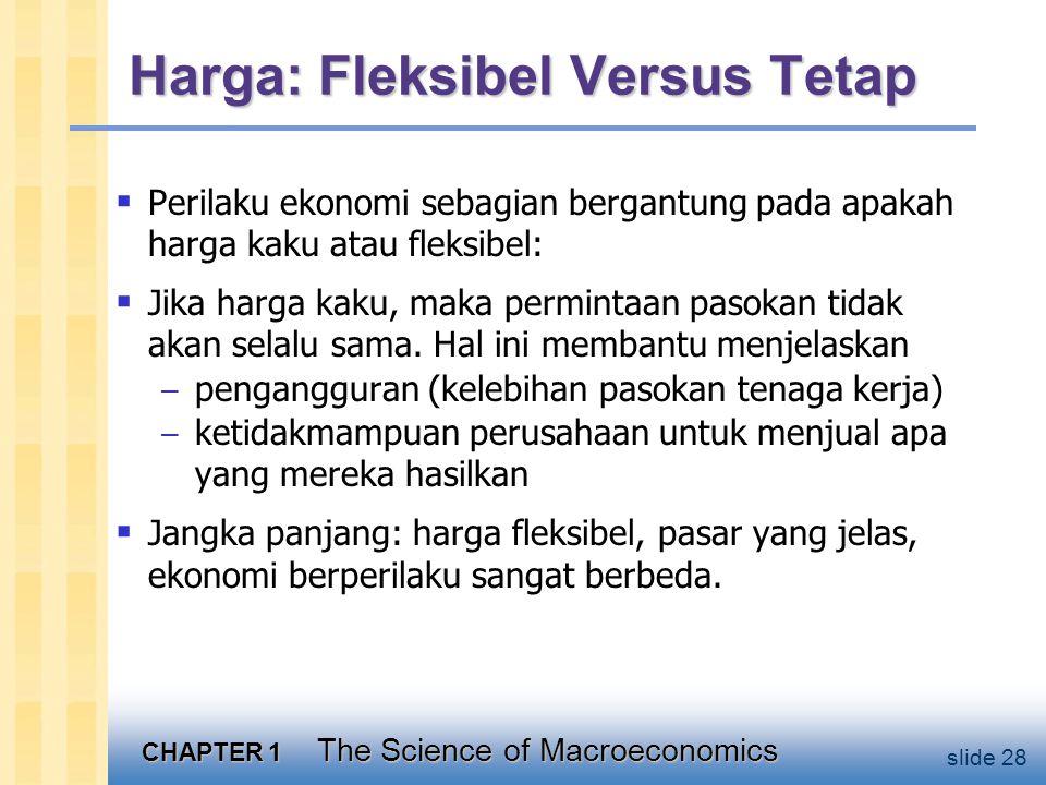 CHAPTER 1 The Science of Macroeconomics slide 28 Harga: Fleksibel Versus Tetap  Perilaku ekonomi sebagian bergantung pada apakah harga kaku atau fleksibel:  Jika harga kaku, maka permintaan pasokan tidak akan selalu sama.