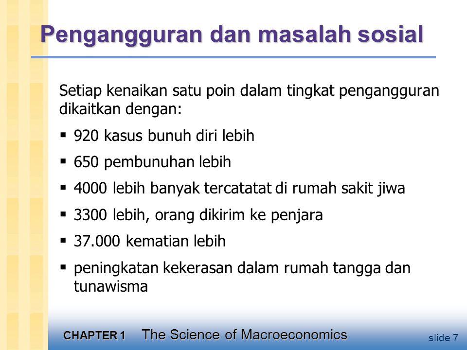 CHAPTER 1 The Science of Macroeconomics slide 18 Pasar untuk permintaan mobil Q jumlah mobil P Harga mobil D Kurva permintaan menunjukkan hubungan antara kuantitas yang diminta dan harga, hal- hal lain sama.