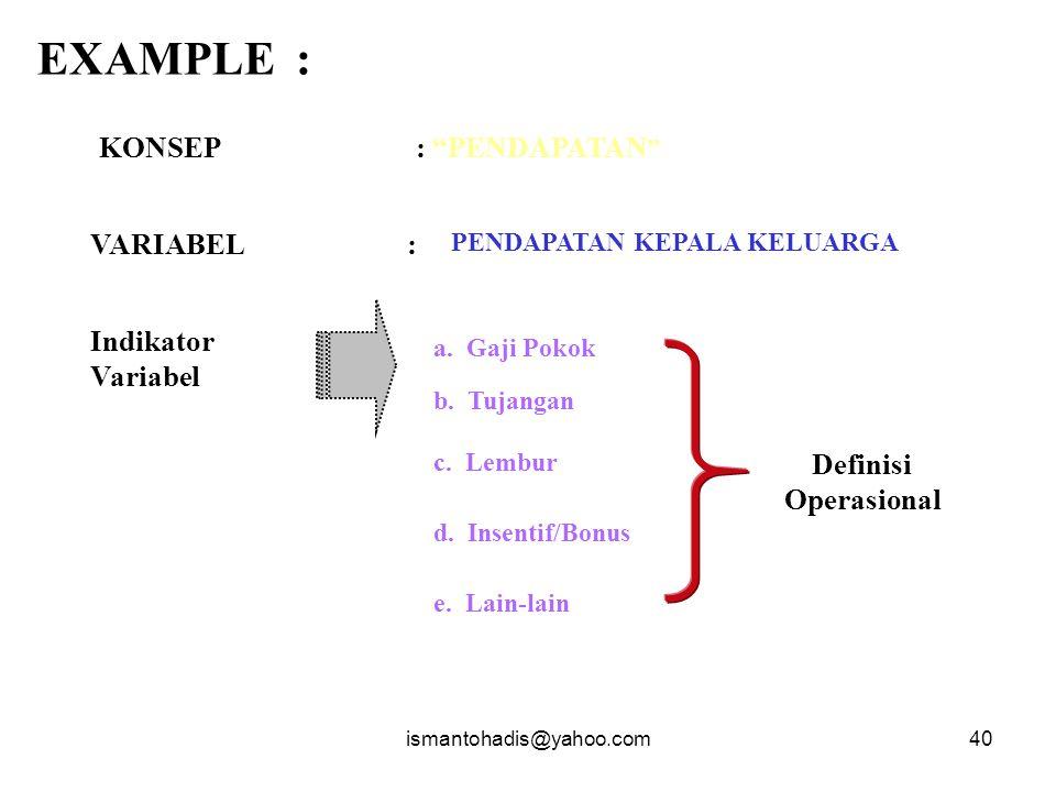 ismantohadis@yahoo.com39 Variabel dan Konsep VARIABEL adalah : OPERASIONAL KONSEP KONSEP  Umum, abstrak VARIABEL : Konsep yang Observable & Measurable : Indikator dari Konsep : Parameter dari Konsep
