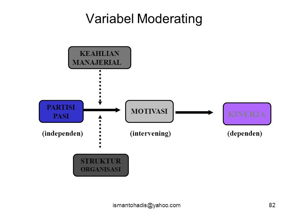 ismantohadis@yahoo.com81 Hubungan Kausal antar variabel PARTISI PASI KINERJA PARTISI PASI MOTIVASI KINERJA (independen) (intervening) (dependen) (independen) (dependen)