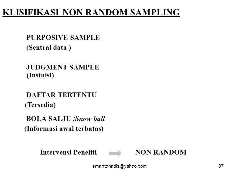 ismantohadis@yahoo.com86 KLASIFIKASI RANDOM SAMPLING SISTEMATIK RANDOM SAMPLING STRATIFIED RANDOM SAMPLING PROPORSIONAL RANDOM SAMPLING CLUSTER RANDOM SAMPLING MULTISTAGE RANDOM SAMPLING SIMPLE RANDOM SAMPLING