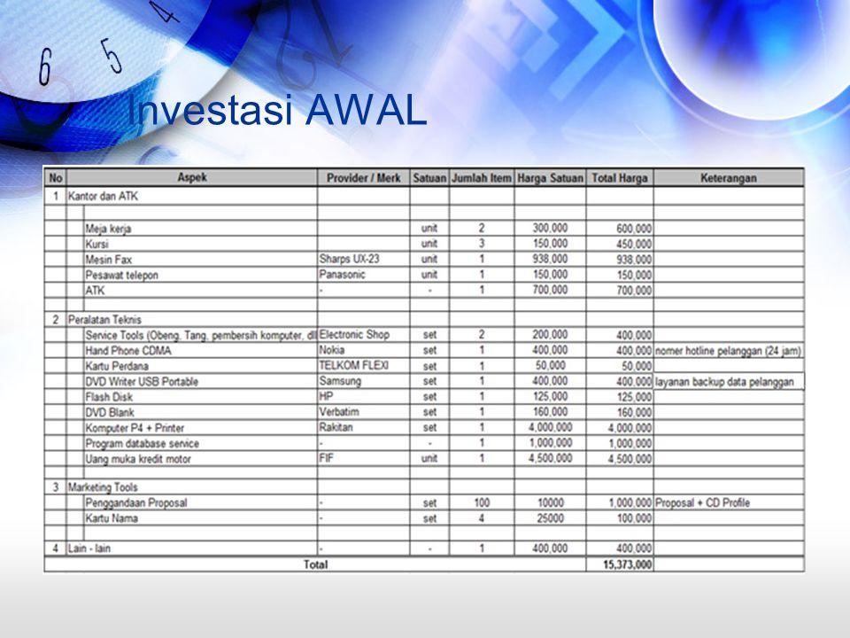 Investasi AWAL