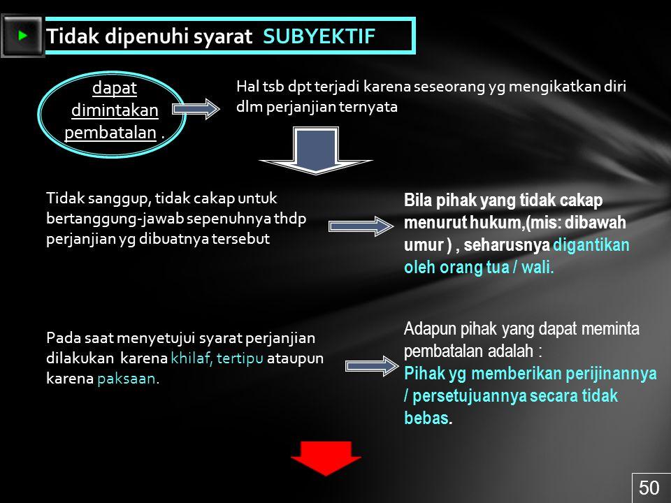 Tidak dipenuhi syarat SUBYEKTIF dapat dimintakan pembatalan.