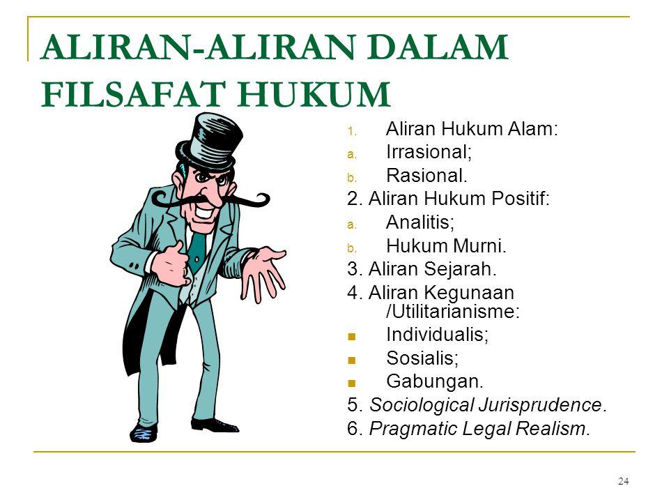 24 ALIRAN-ALIRAN DALAM FILSAFAT HUKUM 1.Aliran Hukum Alam: a.