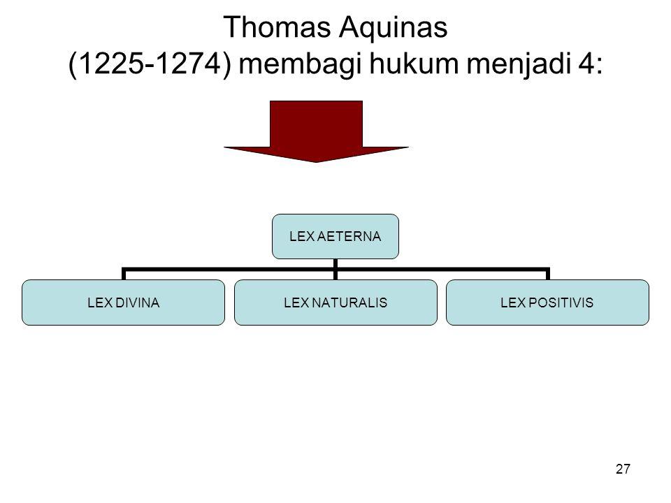 27 Thomas Aquinas (1225-1274) membagi hukum menjadi 4: LEX AETERNA LEX DIVINA LEX NATURALIS LEX POSITIVIS