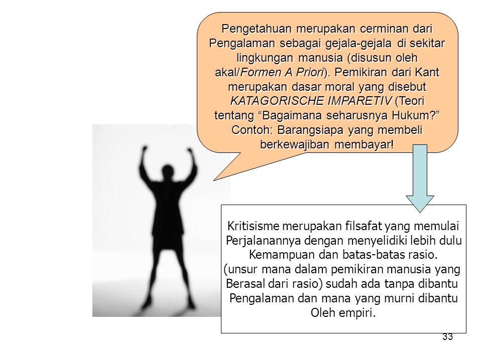 33 Pengetahuan merupakan cerminan dari Pengalaman sebagai gejala-gejala di sekitar lingkungan manusia (disusun oleh akal/Formen A Priori).