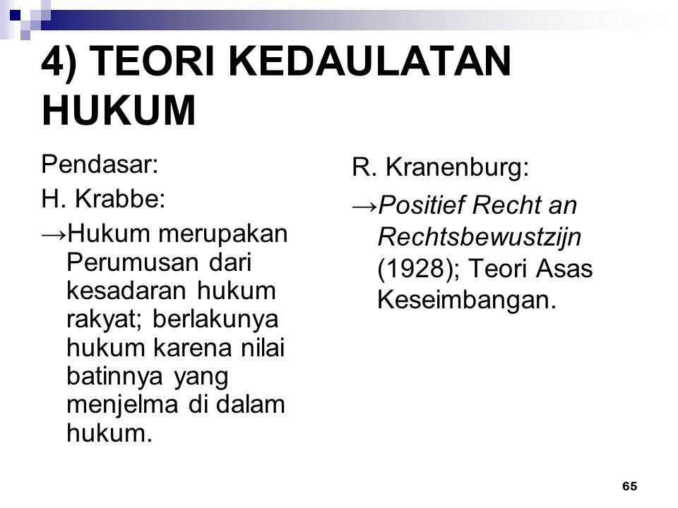 65 4) TEORI KEDAULATAN HUKUM Pendasar: H.