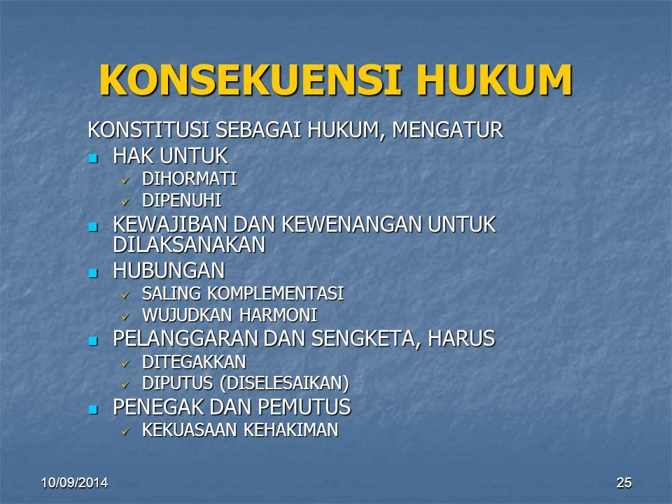 10/09/201424 IMPLIKASI DAN PERBANDINGAN PERUBAHAN SUPREMASI HUKUM SUPREMASI HUKUM KONSTITUSI SEBAGAI HUKUM TERTINGGI KONSTITUSI SEBAGAI HUKUM TERTINGGI SUPREMASI KONSTITUSI SUPREMASI KONSTITUSI KEDUDUKAN LEMBAGA NEGARA (TINGGI) SEDERAJAT KEDUDUKAN LEMBAGA NEGARA (TINGGI) SEDERAJAT SEBELUM PERUBAHAN MPR PELAKU KEDAULATAN RAKYAT MPR PELAKU KEDAULATAN RAKYAT MPR LEMBAGA NEGARA TERTINGGI MPR LEMBAGA NEGARA TERTINGGI SUPREMASI KELEMBAGAAN SUPREMASI KELEMBAGAAN