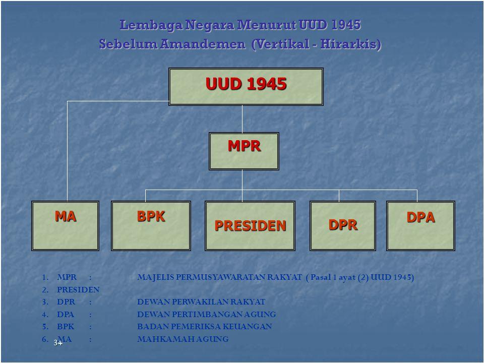 Dengan Perubahan UUD 1945 juga adanya lembaga negara yang ditiadakan yakni Dewan Pertimbangan Agung (DPA), yang semula tertera di dalam Pasal 16 UUD 1945, pada Perubahan Keempat (tahun 2002) dihapus.