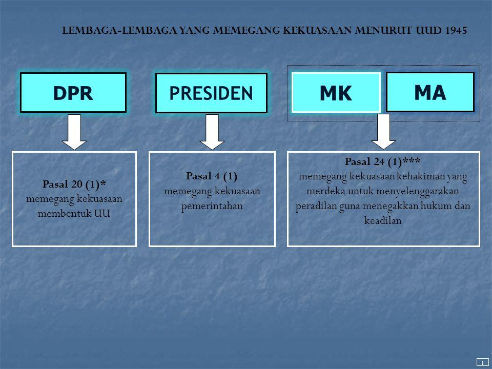 37 UUD 1945 MA Psl.24.(2) BPK Psl. 23E DPD Psl. 22c MPR Psl.