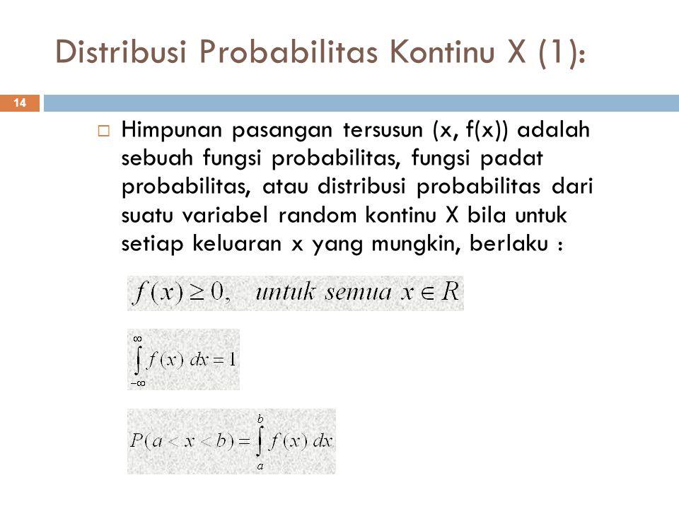 Distribusi Probabilitas Kontinu X (1): 14  Himpunan pasangan tersusun (x, f(x)) adalah sebuah fungsi probabilitas, fungsi padat probabilitas, atau di