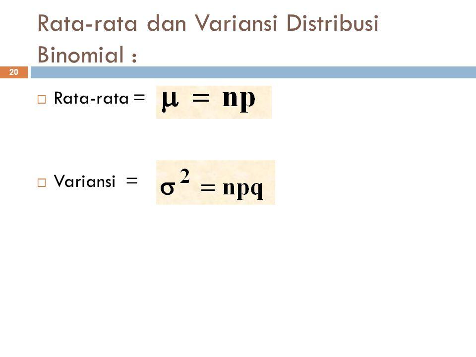 Rata-rata dan Variansi Distribusi Binomial : 20  Rata-rata =  Variansi =