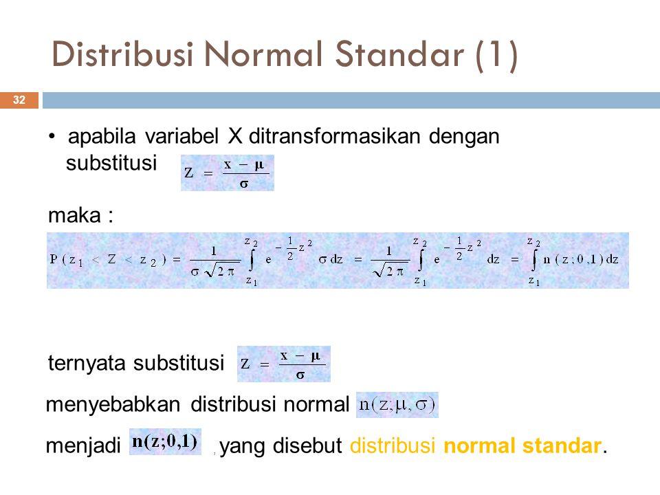 Distribusi Normal Standar (1) 32 ternyata substitusi menyebabkan distribusi normal menjadi, yang disebut distribusi normal standar. apabila variabel X