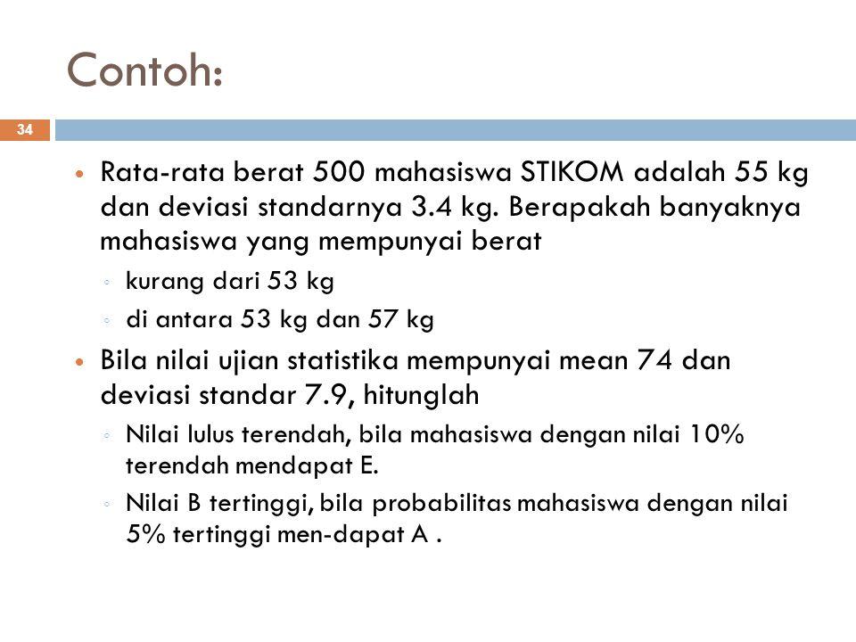 Contoh: 34 Rata-rata berat 500 mahasiswa STIKOM adalah 55 kg dan deviasi standarnya 3.4 kg. Berapakah banyaknya mahasiswa yang mempunyai berat ◦ kuran