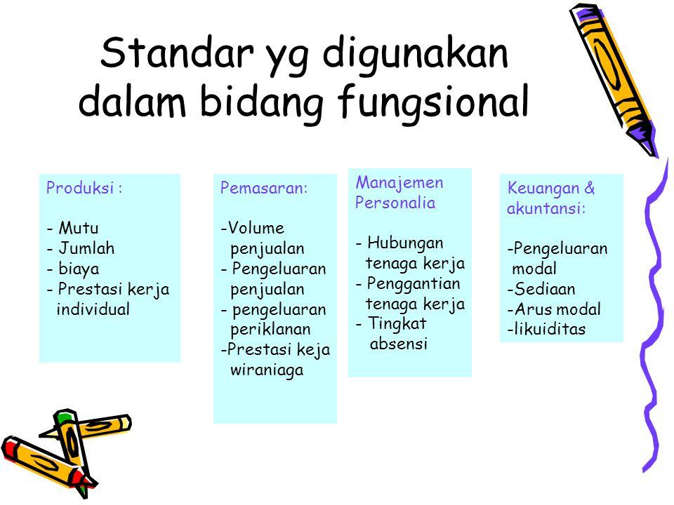 Standar yg digunakan dalam bidang fungsional Produksi : - Mutu - Jumlah - biaya - Prestasi kerja individual Pemasaran: -Volume penjualan - Pengeluaran