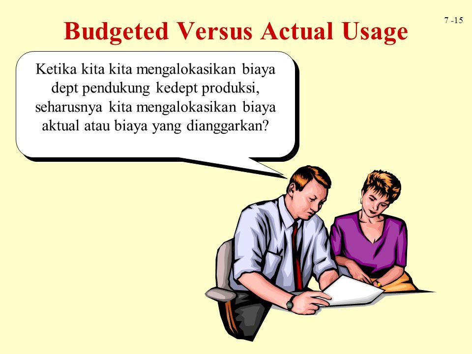 7 -15 Budgeted Versus Actual Usage Ketika kita kita mengalokasikan biaya dept pendukung kedept produksi, seharusnya kita mengalokasikan biaya aktual a