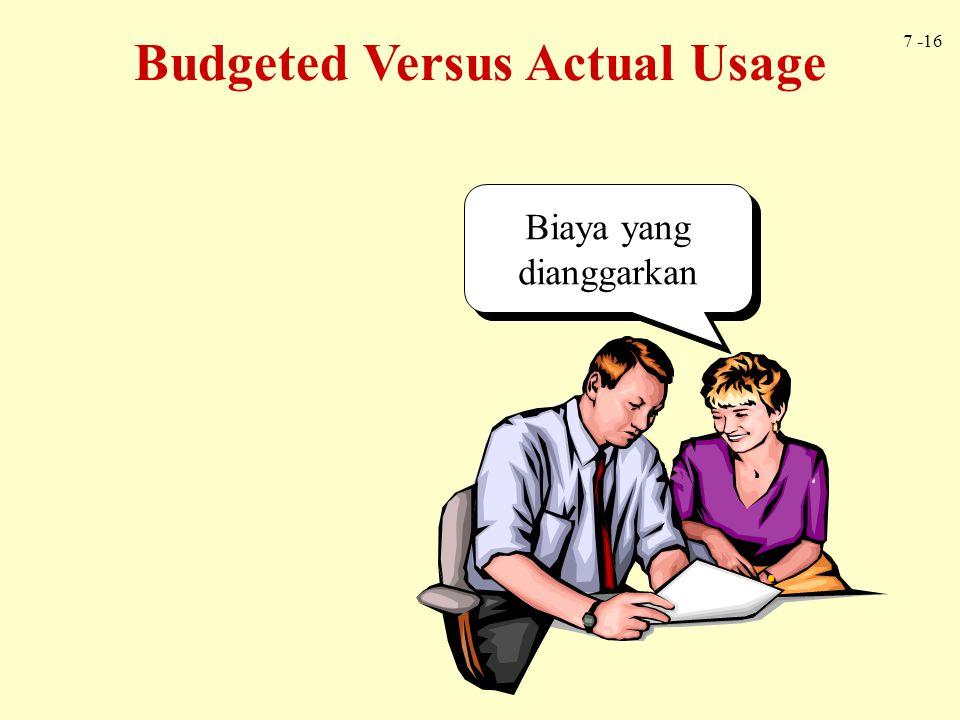 7 -16 Budgeted Versus Actual Usage Biaya yang dianggarkan