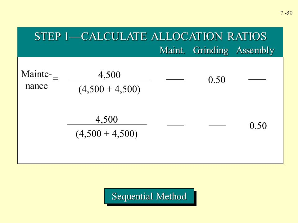 7 -30 STEP 1—CALCULATE ALLOCATION RATIOS Maint.Grinding Assembly Maint.