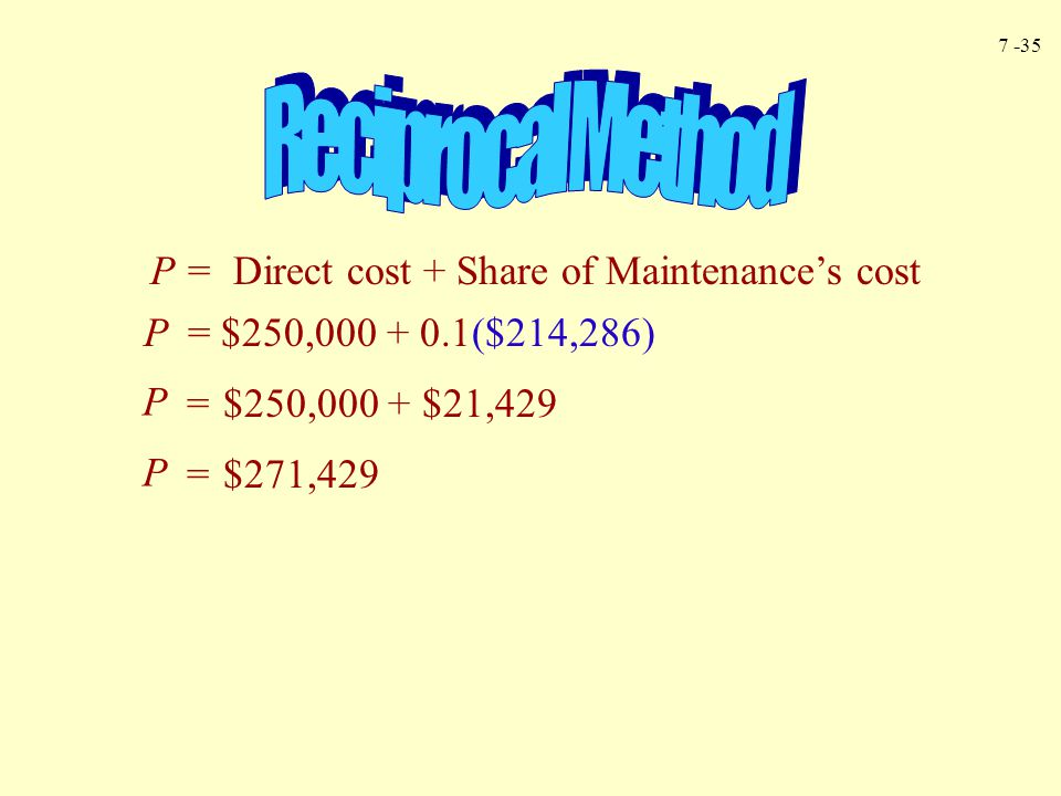 7 -35 P = Direct cost + Share of Maintenance's cost = $250,000 + 0.1($214,286)P =$250,000 + $21,429 P =$271,429 P