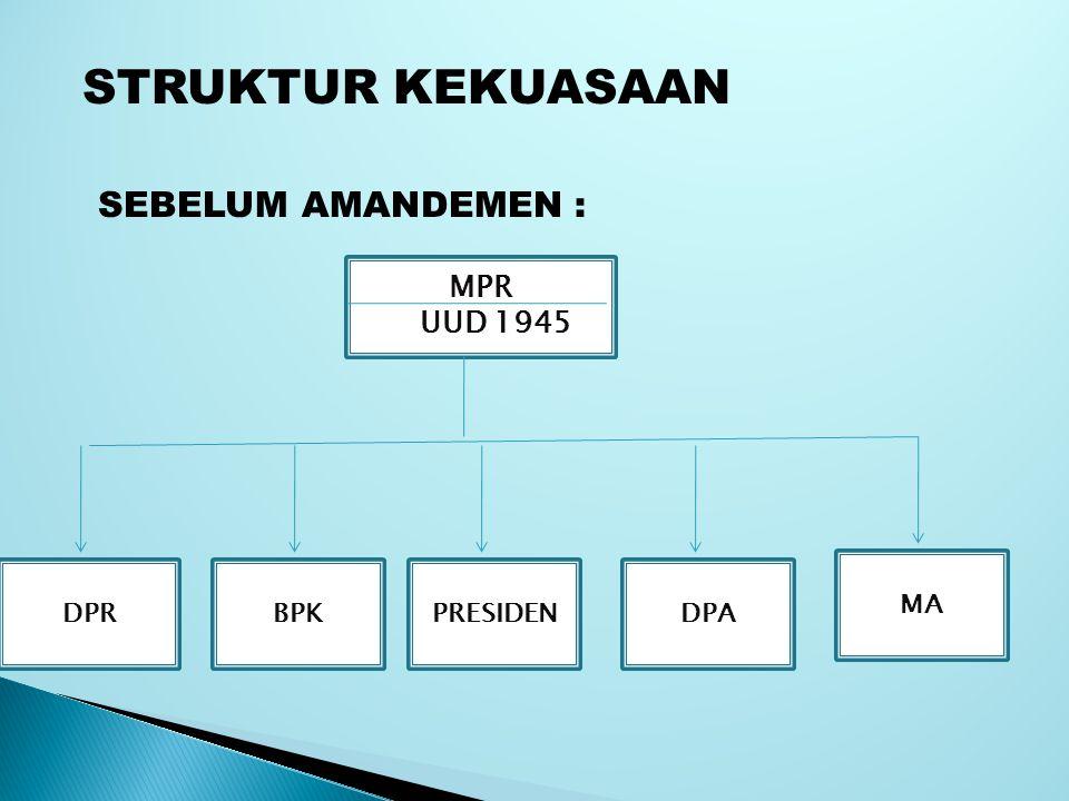 STRUKTUR KEKUASAAN SEBELUM AMANDEMEN : MPR UUD 1945 BPKDPRPRESIDENDPA MA
