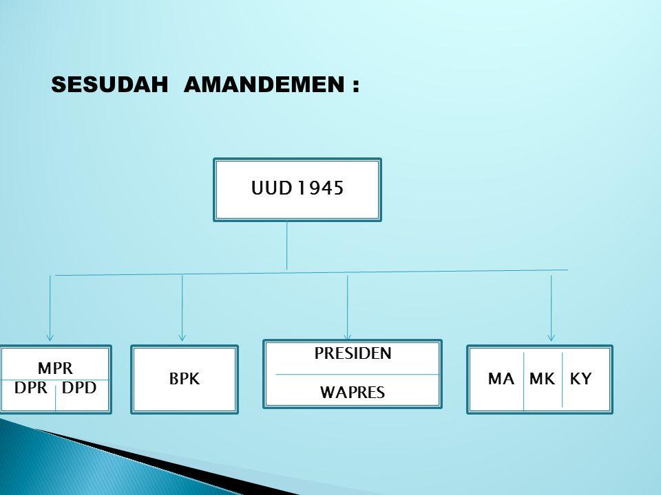 SESUDAH AMANDEMEN : UUD 1945 BPK MPR DPR DPD PRESIDEN WAPRES MA MK KY