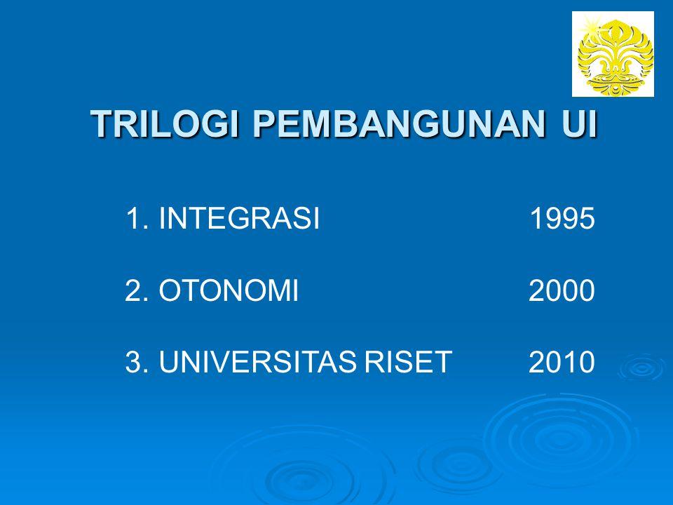 Universitas Indonesia - Badan Hukum Milik Negara Agustus 2005