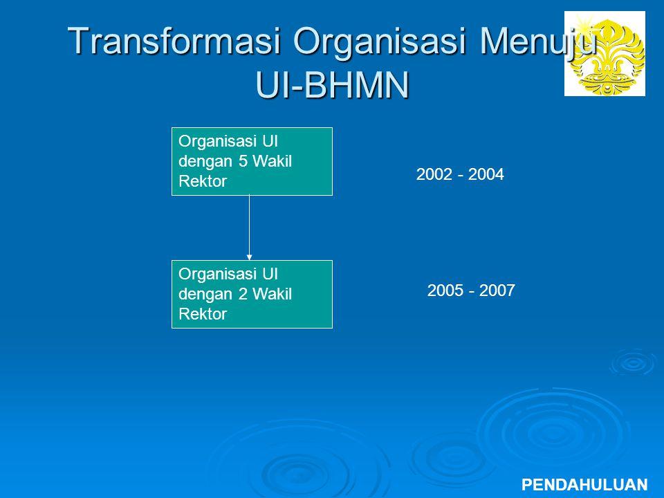 Keuangan dan Administrasi  Pengelolaan pra-BHMN lebih merupakan kegiatan administrasi keuangan, bukan manajemen keuangan  Keterbatasan dana pemerintah dan konteks multi-fakultas  Penerapan sistem anggaran melalui RKAT