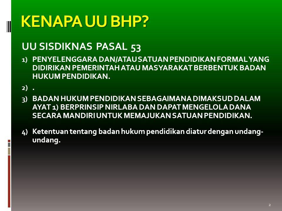 2 KENAPA UU BHP.