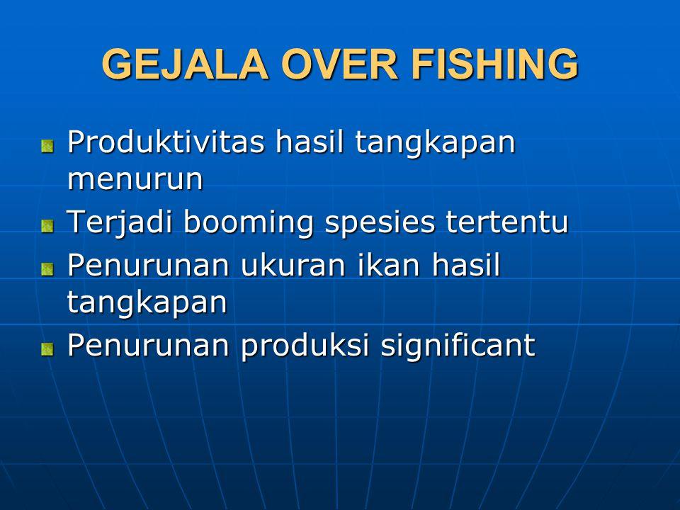 GEJALA OVER FISHING Produktivitas hasil tangkapan menurun Terjadi booming spesies tertentu Penurunan ukuran ikan hasil tangkapan Penurunan produksi si