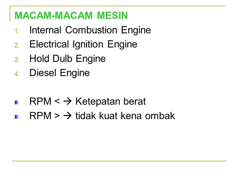 HORSE POWER Satuan kecepatan mesin  PK 1 HP= 75 KG meter / second = 4500 KG meter / menit = 0,736 KW SPEED Kec.
