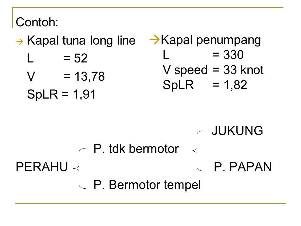 Contoh:  Kapal tuna long line L = 52 V = 13,78 SpLR = 1,91 JUKUNG P. tdk bermotor PERAHU P. PAPAN P. Bermotor tempel  Kapal penumpang L = 330 V spee