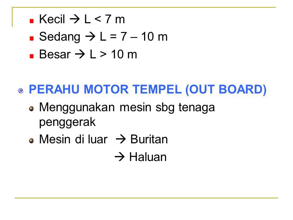 KLASIFIKASI DI INDONESIA 1.P. tidak bermotor  Jukung & P.