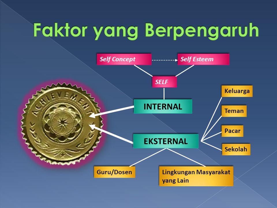  Kebutuhan untuk berhasil selalu tinggi  Usaha dan Ketekunan adalah giroskop (berputar)  Butuh energi dari dalam diri untuk mengelola & menjaga