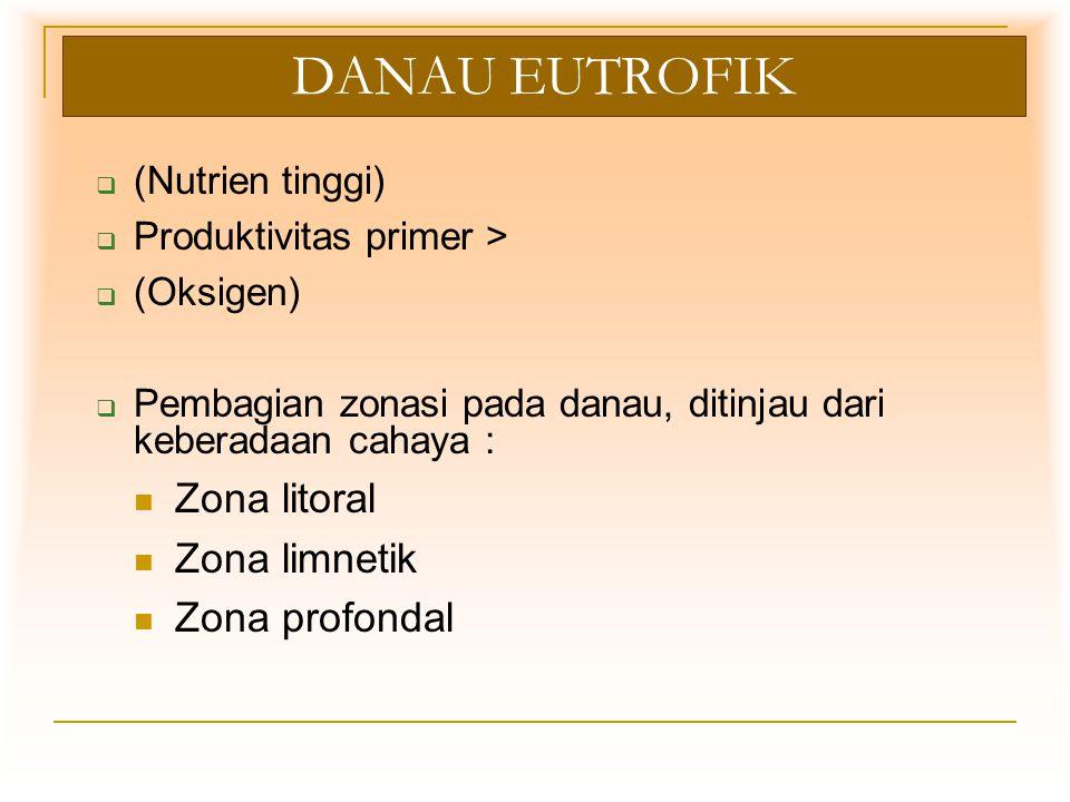 DANAU EUTROFIK  (Nutrien tinggi)  Produktivitas primer >  (Oksigen)  Pembagian zonasi pada danau, ditinjau dari keberadaan cahaya : Zona litoral Z