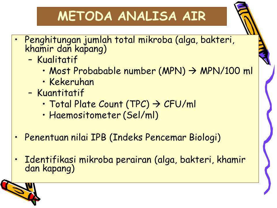 METODA ANALISA AIR Penghitungan jumlah total mikroba (alga, bakteri, khamir dan kapang) –Kualitatif Most Probabable number (MPN)  MPN/100 ml Kekeruha